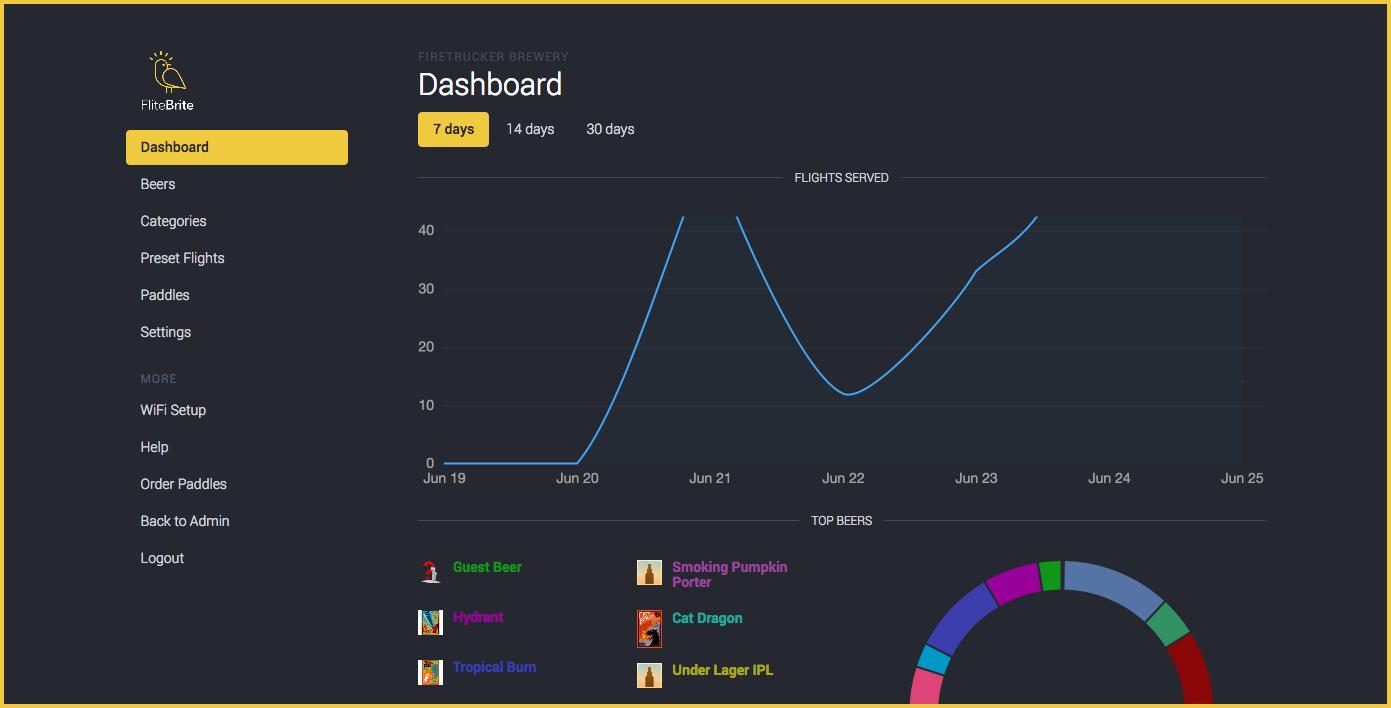 FliteBrite Online Dashboard